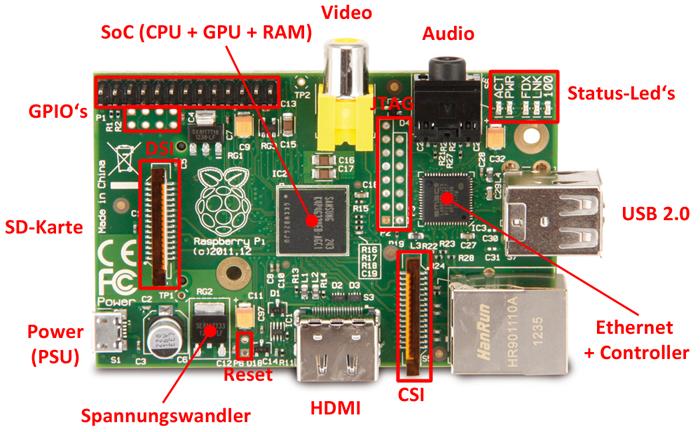 raspberry pi 3 model b prisjakt