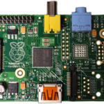 Raspberry Pi Hardware
