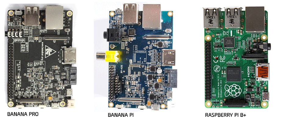 BananaPro5